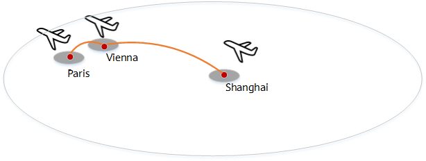 Travel from Shanghai to Paris