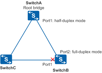 Spanning Tree Protocol Issues and Related Design